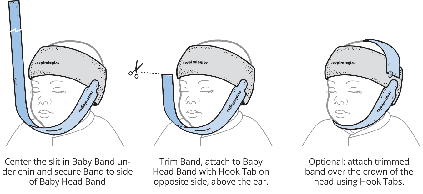 Baby Band for Chin and Head